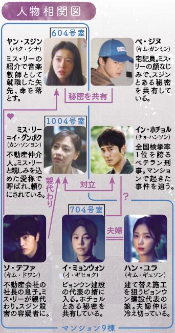 chart-missleeknows_oresamaaniki