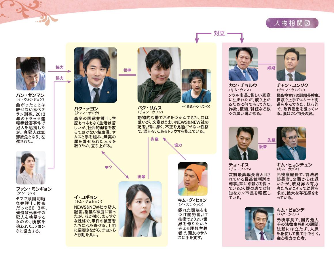 chart-ogawa