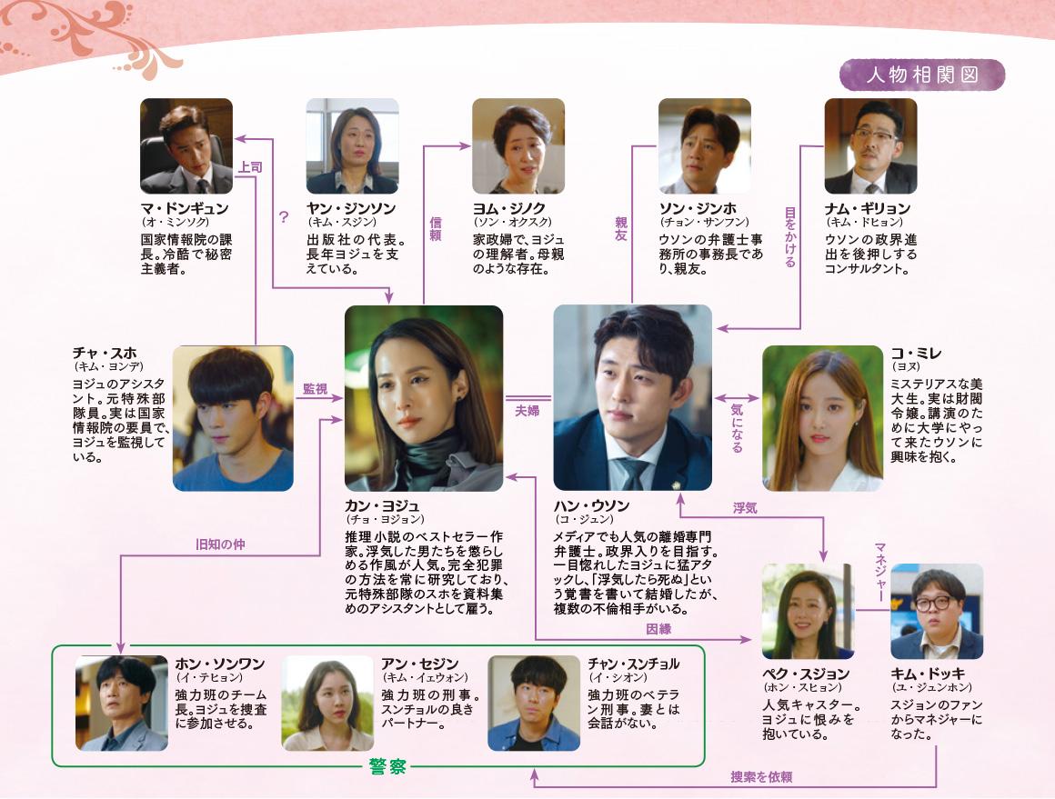 chart-uwakishitara