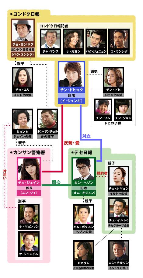ブラッディ・マンデイ-シーズン2- テレビドラマ相 …