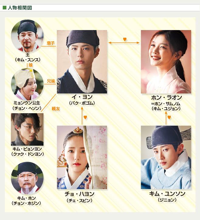 kn000663_chart_kurumi