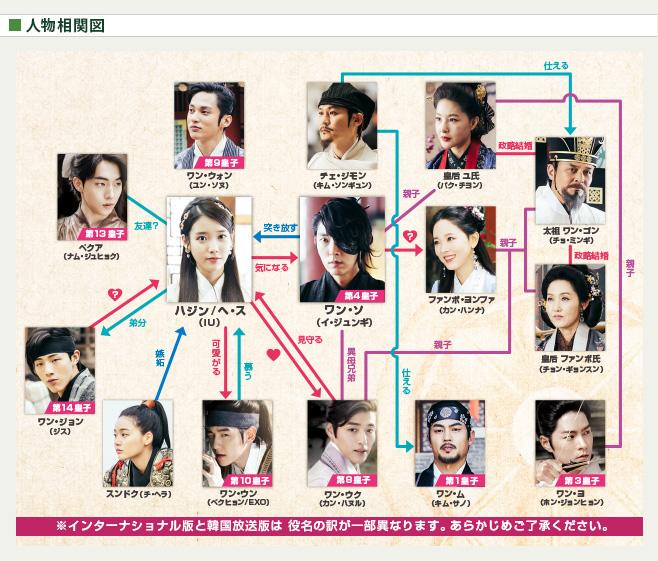 chart__rei