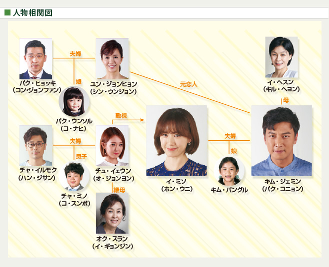 chart_mama