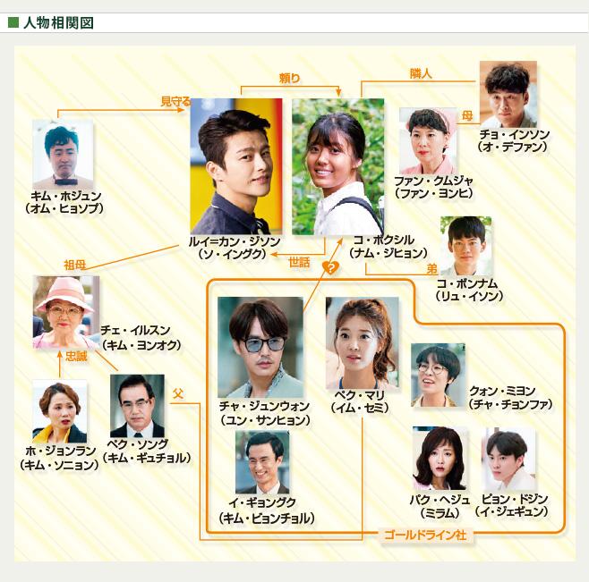 chart_shop