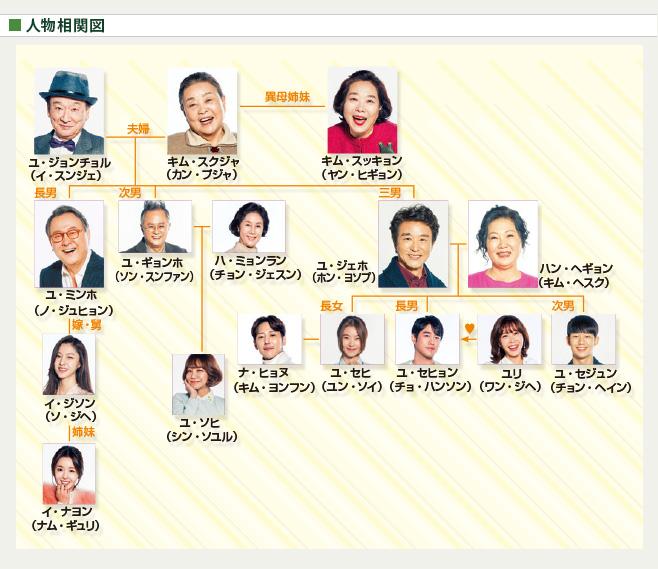 chart_sou