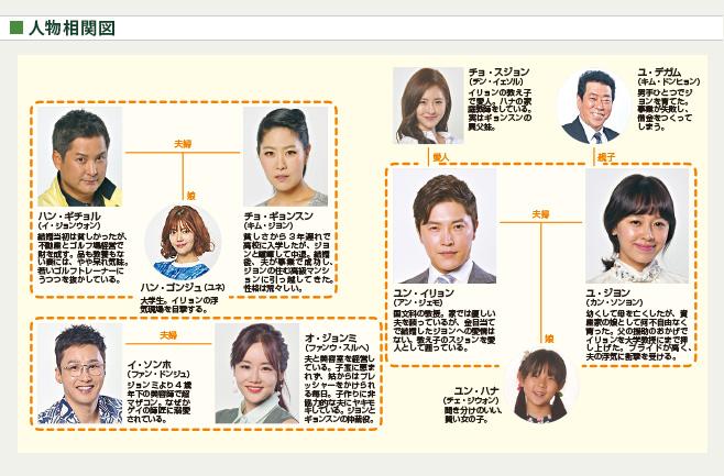 tsuma_chart