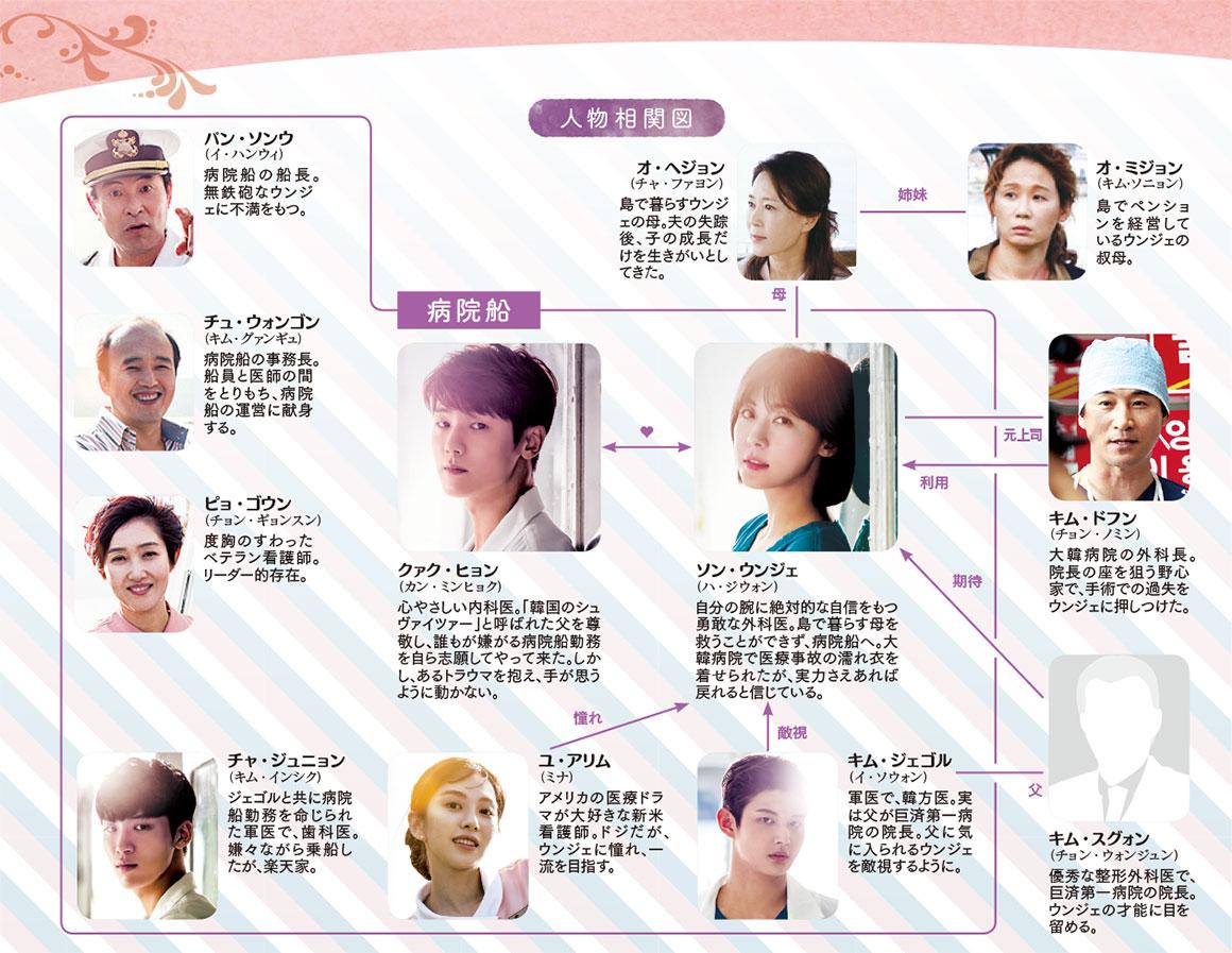 「病院船 韓国ドラマ 日本放送 中止」の画像検索結果