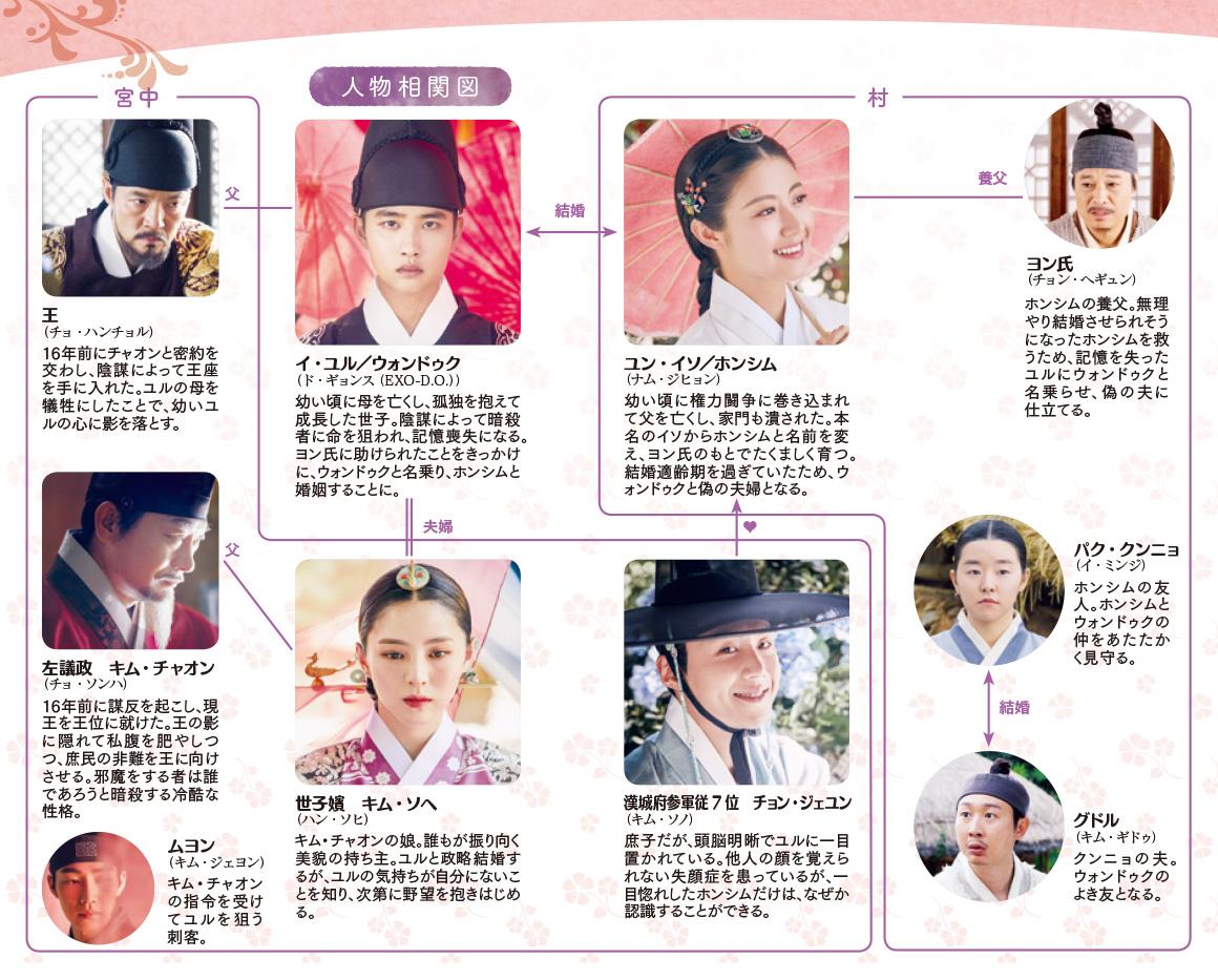 100日の郎君様(原題)|番組詳細|韓流No.1 チャンネル-KNTV