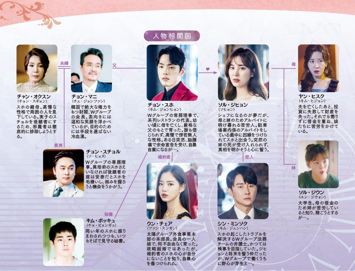 chart_jikan