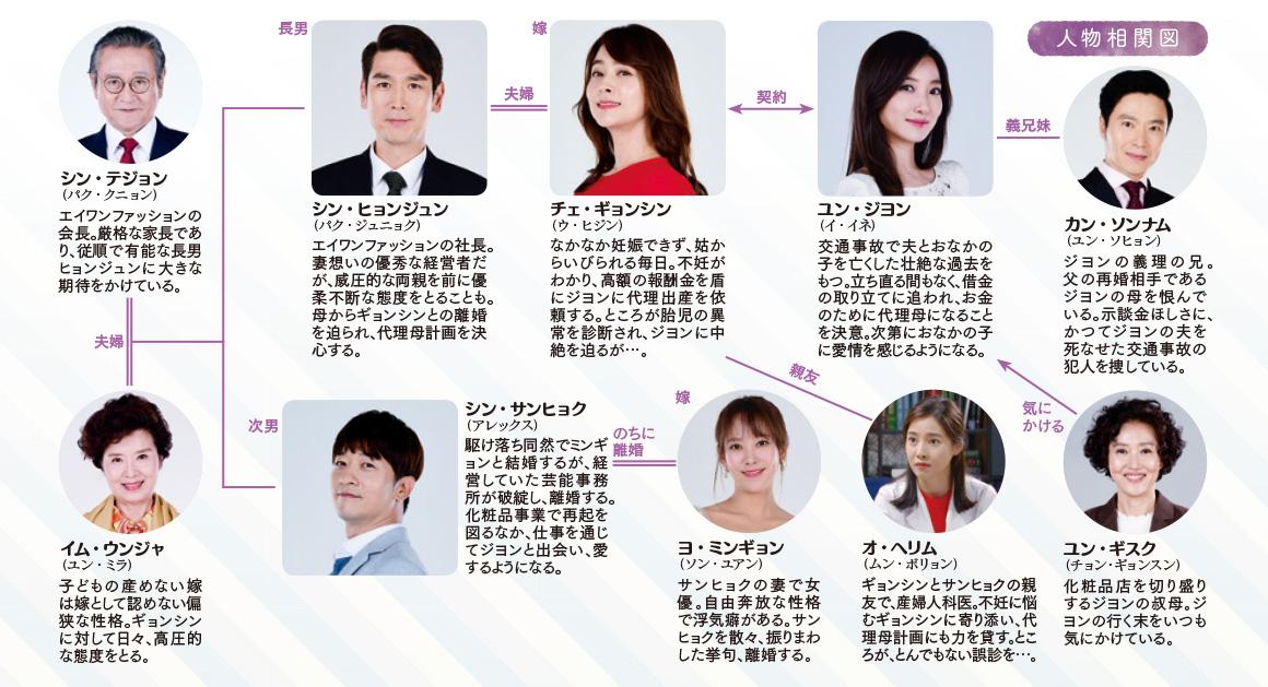 chart_watashidatteokasan