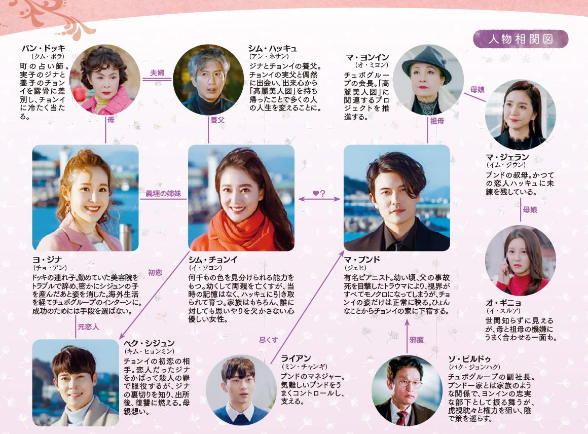 chart-yonwansamanogokago