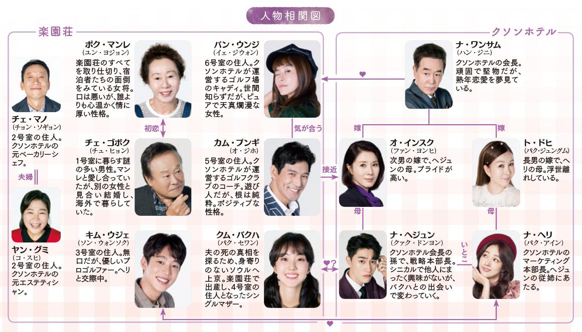 chart_twice