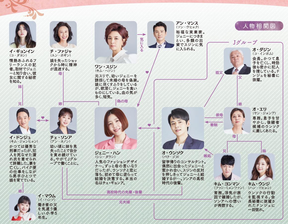 chart_ayashii