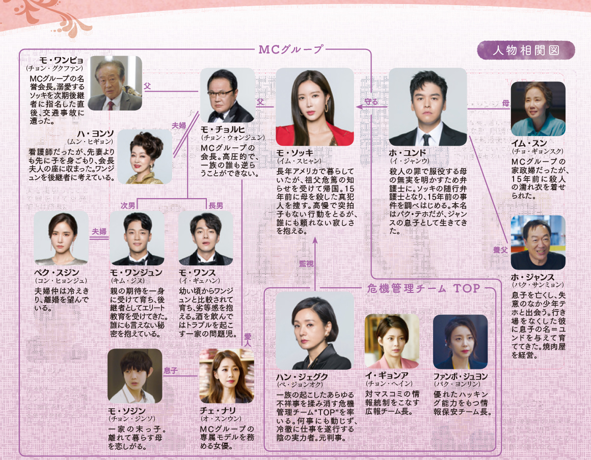 chart_yugana